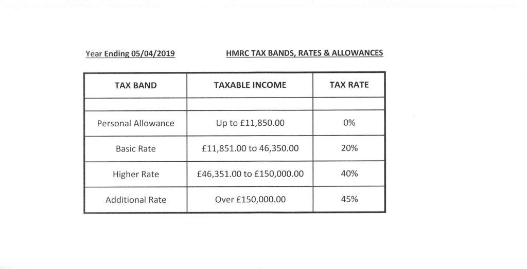 Tax Rates 2018-19